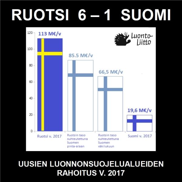 Ruotsi-Suomi ls-maaottelu 2017